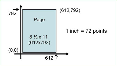 PDF Page Coordinates (page size, field placement, etc )